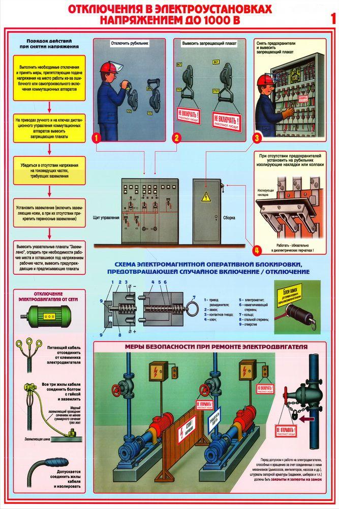 новинок комплект плакатов по электробезопасности образом будете себя